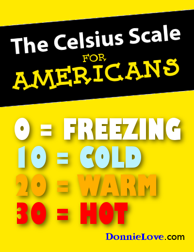 The Celsius Scale for Americans. 0 is freezing, 10 is cold, 20 is warm, and 30 is hot.